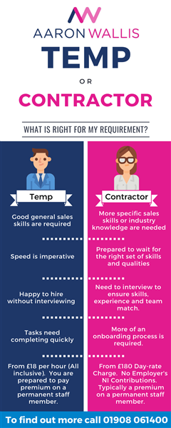 Temp or Contract sales staff